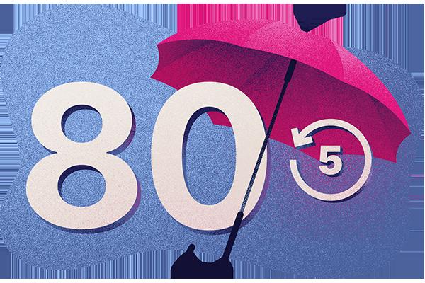 Protection jusqu'à 80 ans à primes ajustées aux 5ans